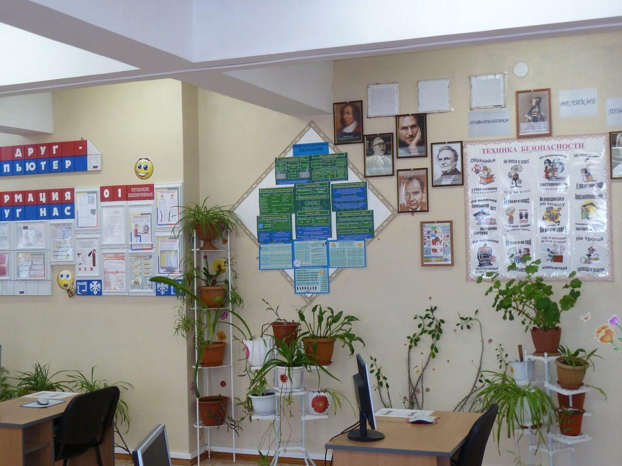 Материалы для оформления кабинета начальных классов своими руками фото 648